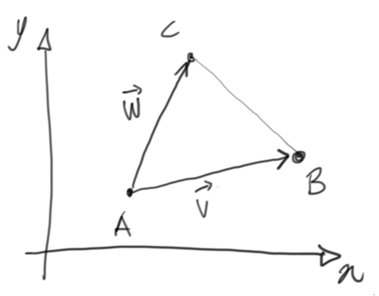 A triangle in the cartesian plane